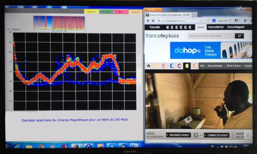 Spectre Magnétique TROC et Programme TV r